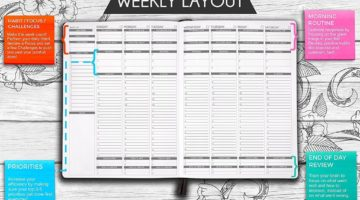 PANDA PLANNER COLOR IS THE ONLY PLANNER YOU NEED